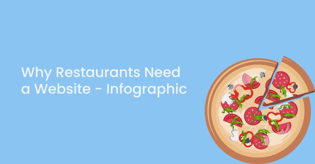 Why Do Restaurants Need a Website?